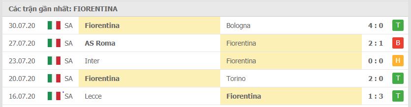 phong do fiorentina