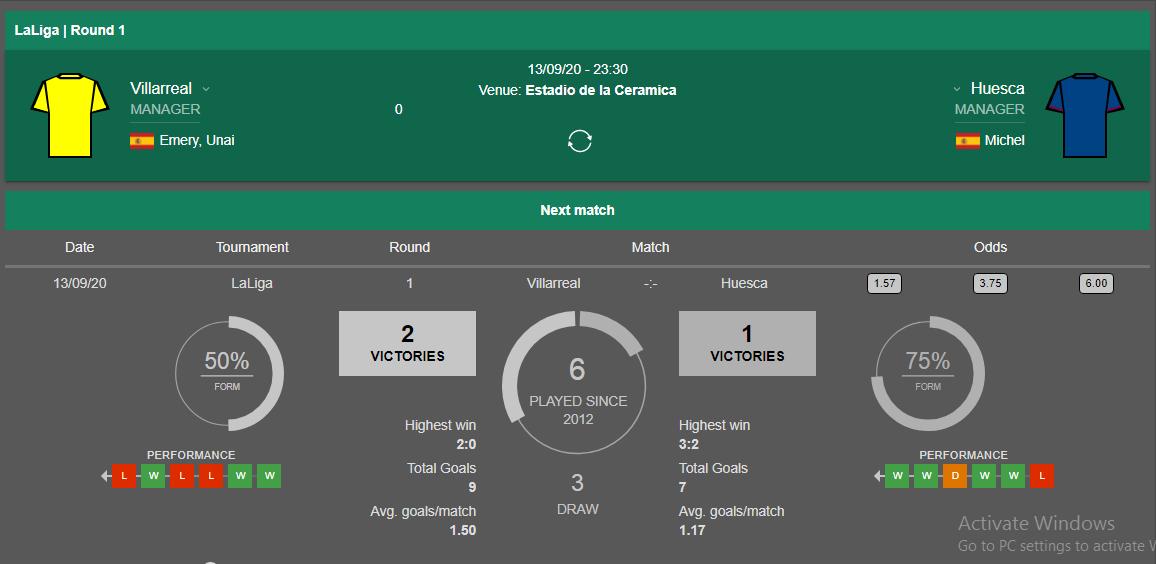 Lịch sử đối đầu Villarreal vs Huesca