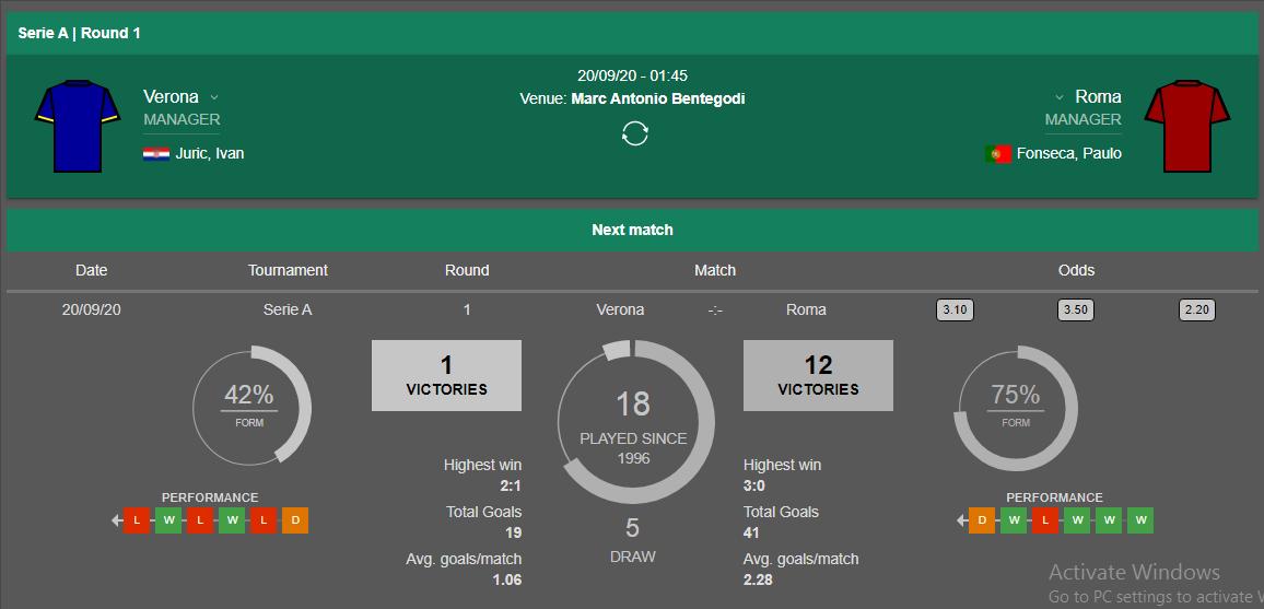 Lịch sử đối đầu Verona vs AS Roma