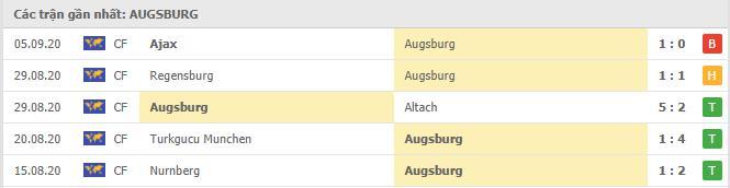Phong độ Augsburg