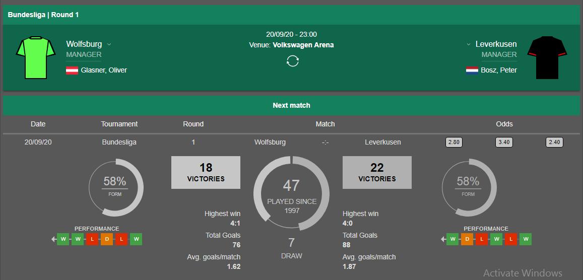 Lịch sử đối đầu Wolfsburg vs Bayer Leverkusen