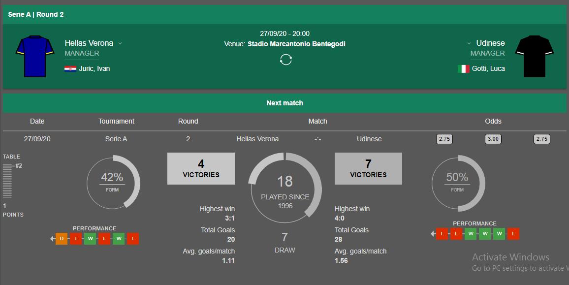 Lịch sử đối đầu Verona vs Udinese
