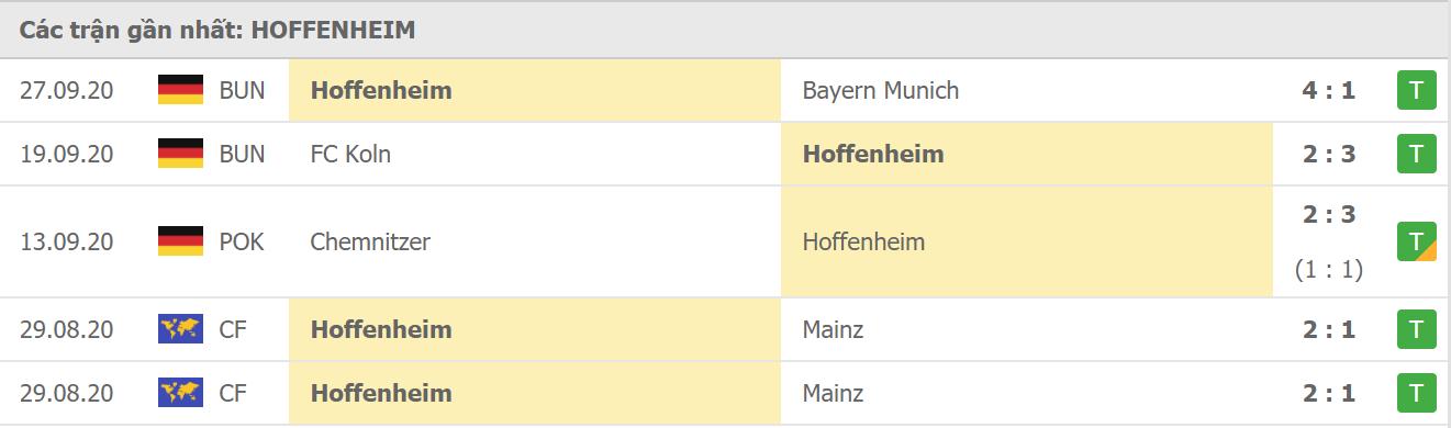Phong độ Hoffenheim