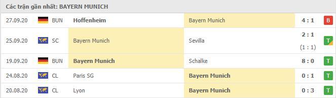 Phong độ Bayern