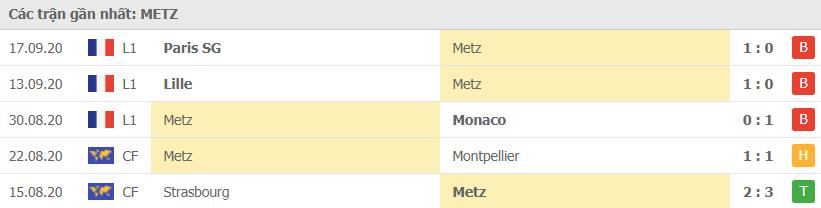 Phong độ Metz