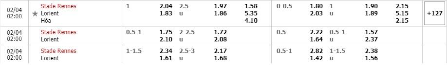 Tỷ lệ kèo Rennes vs Lorient