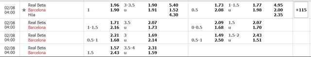 Tỷ lệ kèo Betis vs Barca