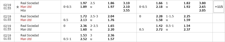 Tỷ lệ kèo Sociedad vs Manchester United