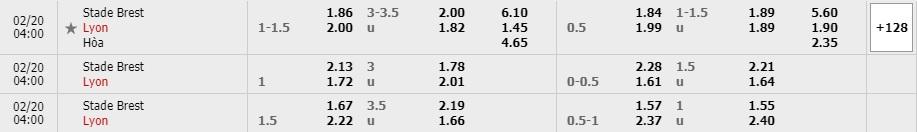 Tỷ lệ kèo Brest vs Olympique Lyon