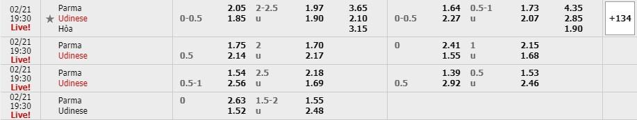Tỷ lệ kèo Parma vs Udinese