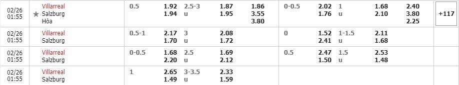 Tỷ lệ kèo Villarreal vs Salzburg