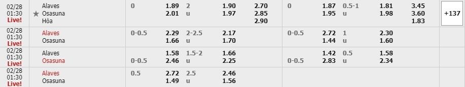 Tỷ lệ kèo Alaves vs Osasuna