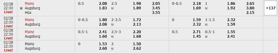 Bảng tỷ lệ kèo Mainz 05 vs Augsburg