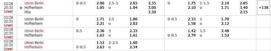Bảng tỷ lệ kèo Union Berlin vs Hoffenheim