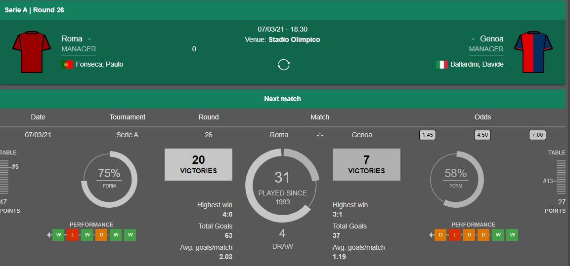 Thành tích đối đầu AS Roma vs Genoa