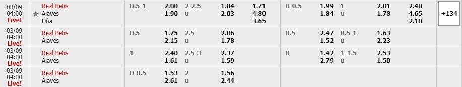 Tỷ lệ kèo Real Betis vs Alaves