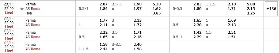 Tỷ lệ kèo Parma Calcio vs AS Roma