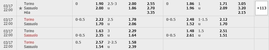 Tỷ lệ kèo Torino vs Sassuolo
