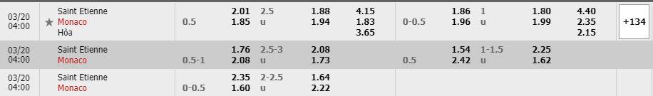 Phân tích kèo trận đấu St-Etienne vs AS Monaco