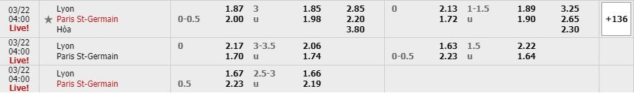 Tỷ lệ kèo Olympique Lyon vs PSG