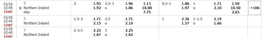 Tỷ lệ kèo Italia vs Bắc Ireland