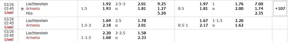 Tỷ lệ kèo Liechtenstein vs Armenia