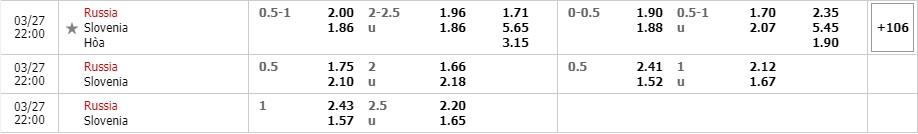 Tỷ lệ kèo Nga vs Slovenia