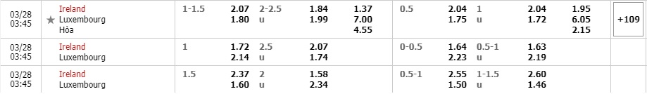 Tỷ lệ kèo Ireland vs Luxembourg