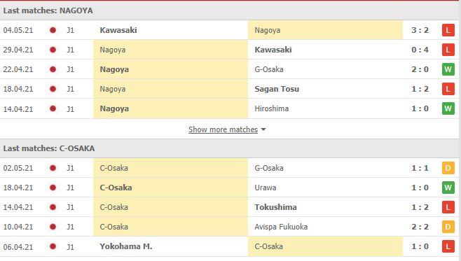 Thống kê phong độ Nagoya vs Cerezo Osaka