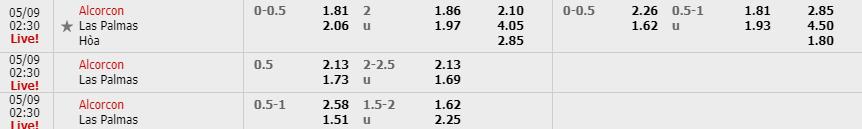 Tỉ lệ kèo Alcorcon vs Las Palmas