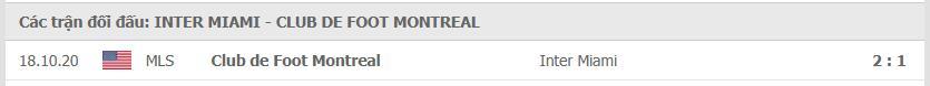 Thành tích đối đầu Inter Miami vs Montreal