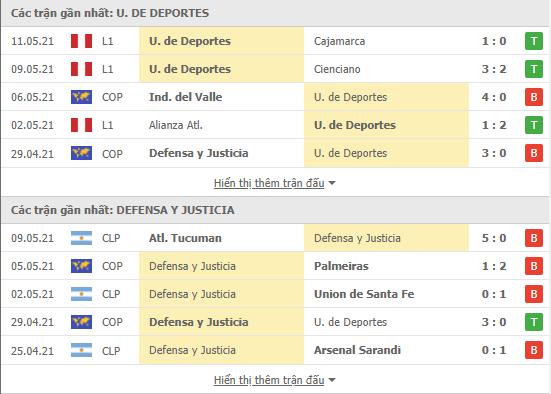 Thống kê phong độ U. de Deportes vs Justicia